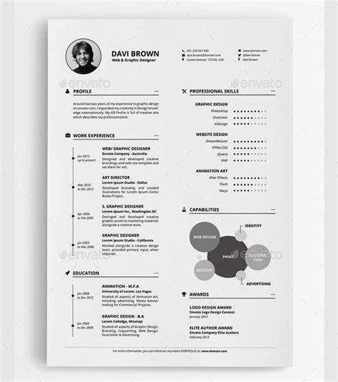 25 best simple photoshop indesign resume templates web
