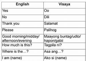 Bohol Language Tips