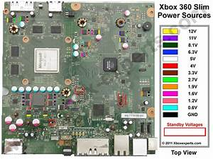 Tutorial  Jtag  Rgh  R General  How To Solder Properly  Relative To The Xbox 360