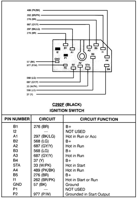 Need The Wiring Diagram For Ignition Switch