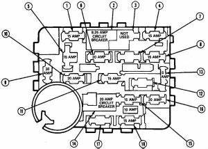 Ford Tempo Fuse Panel Diagram