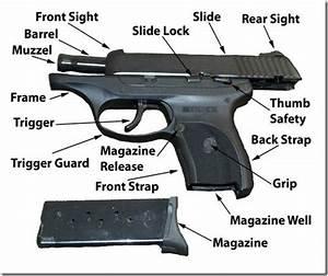 Revolver Nomenclature Diagram  Revolver  Get Free Image