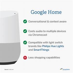 Interrupteur Compatible Google Home : amazon echo vs google home ~ Nature-et-papiers.com Idées de Décoration