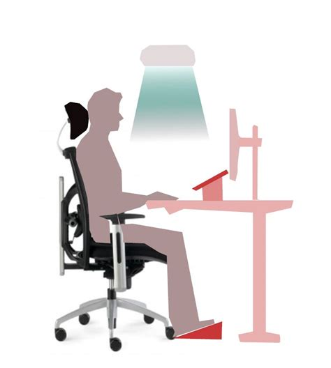 ergonomie poste de travail bureau fiche 30 principes d ergonomie ot du futur