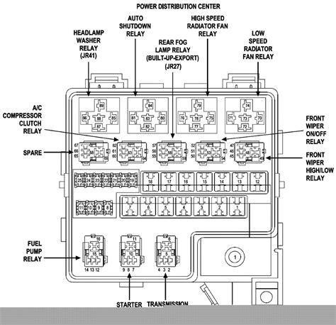 2003 Dodge Stratu 2 7 Fuse Box Diagram by What Relays Are In Side Panel Fuse Box We Dont Owners