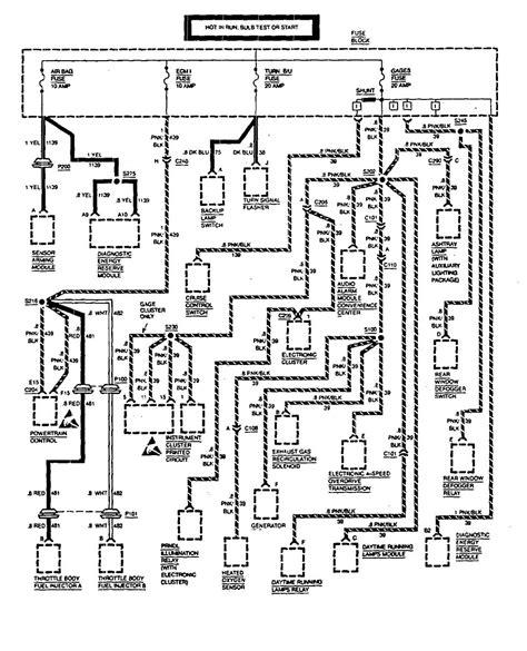 Chevrolet Astro Wiring Diagrams Fuse Box