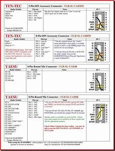 Usb Signalink Rj45 Wiring Diagram