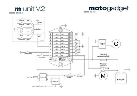 motogadget m unit install and review adventure rider