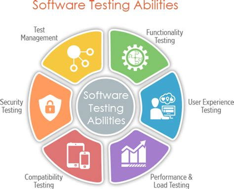 Software Testing Services  Data Processing & Analysis. Windows In Kansas City It Consulting Training. Document Analysis Worksheet C C S University. Government Fleet Vehicles How To Tie A Bowtie. Wilmington Charter School Baker Pest Control. Project Management Graduate Programs. Osha Free Training Online Roto Rooter Toronto. Learn Mechanical Engineering Online. Rackspace Imap Settings Credit Repair Florida