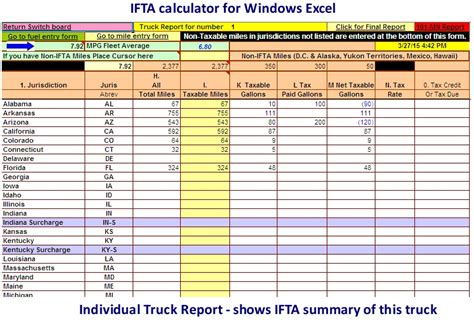 Trip Tracker Certificate Template by Microsoft Excel Spreadsheet For Calculating Ifta Fuel Tax