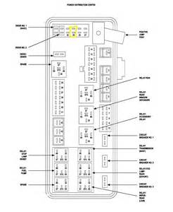 similiar dodge charger fuse box diagram keywords 2006 dodge charger rt fuse box image wiring diagram engine