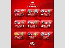 Liga MX Todos los partidos de la Jornada 17 del Clausura