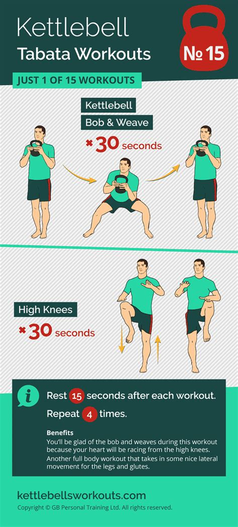 tabata workout kettlebell workouts fat body exercise kettlebellsworkouts burn knees exercises short training bobs cardio bodyweight