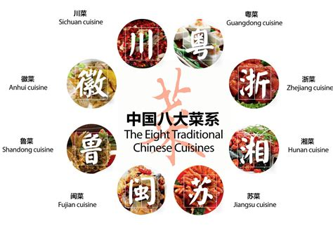 Chinese Cuisines And Chinese Culture Confuciusmag