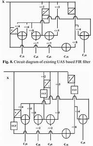 Circuit Diagram Of Proposed Uas Based Fir Filter With