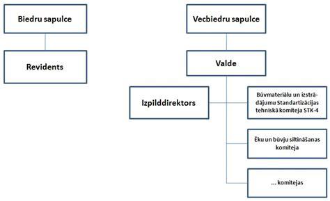 Struktūra » Par Būvmateriālu Ražotāju asociāciju » www.bra.lv
