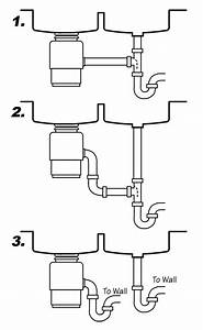 Double Bowl Kitchen Sink Drain Schematic  U2013 Wow Blog