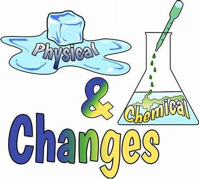 Physical Chemical Changes Quiz Quizizz