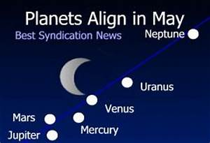 The Planets are aligned this Month | Best Syndication