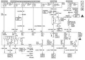 2005 pontiac grand prix wiring schematic 2005 similiar grand prix wiring schematic keywords on 2005 pontiac grand prix wiring schematic
