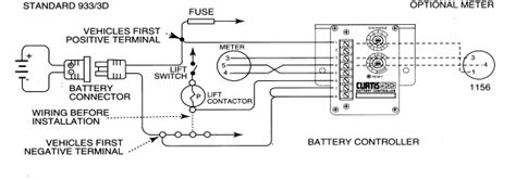 curtis  battery controller