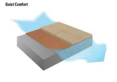 Cork Underlayment For Bamboo Floors by Cork Underlayment Comfort