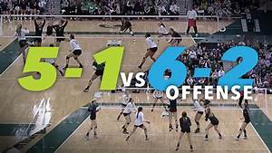 5-1 Volleyball Offense  How It Works