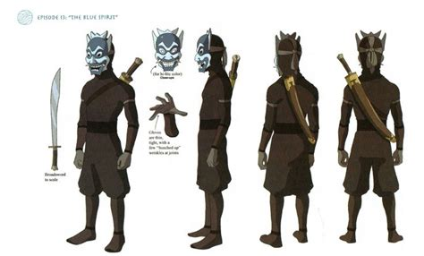 Character Model Sheet Research