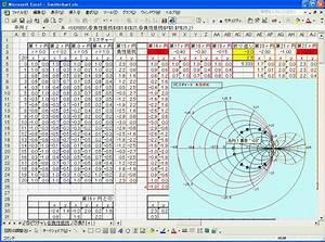 U30a8 U30af U30bb U30eb  U30b9 U30df U30b9 U30c1 U30e3 U30fc U30c8 U30fb U8ca0 U6027 U62b5 U6297 Excel Smith Chart Minusr