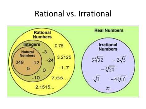 Jss3 Mathematics Third Term