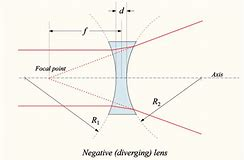 Images for ray diagram maker discountdiscount5hotcoupon hd wallpapers ray diagram maker ccuart Images