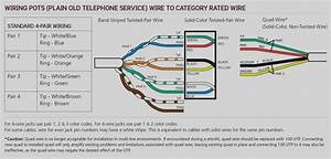 Vdsl2 Wiring Diagram