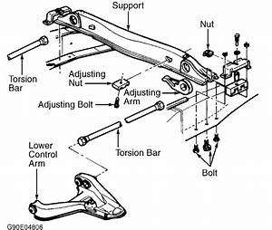 Adjusting Torsion Bar Suspension Nissan Truck Pictures To