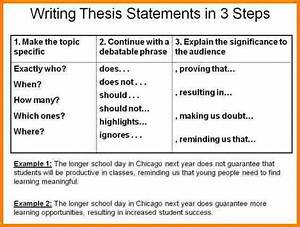 writing argumentative thesis statements poetry essay examples