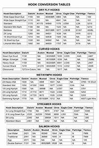 Fly Leader Formula Chart Fly Tying Hook Conversion Chart Fly Fishing Pinterest