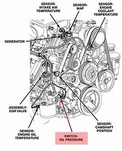 2000 Dodge Durango Sensor Diagram  2000  Free Engine Image