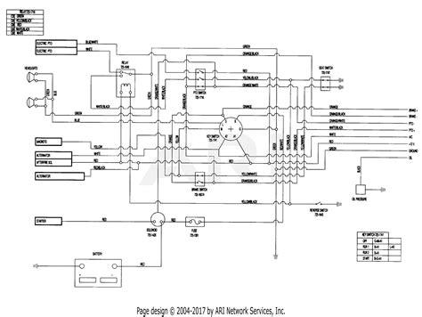 Troy Bilt Bronco Electrical Wiring Diagram by Troy Bilt Solenoid Wiring Diagram Wiring Wiring Diagram
