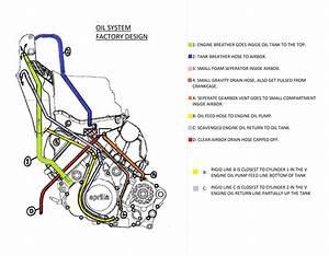 Upper Oil Lines