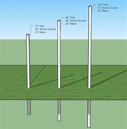 Fence Ground Posts Should Deep Short Height