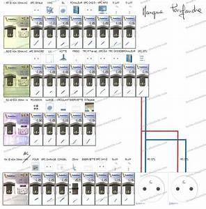 bricovideo realisation tableau electrique conseils With photo tableau electrique maison
