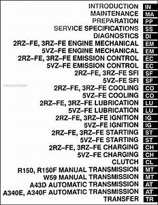 2000 Toyota Tacoma Repair Shop Manual Set