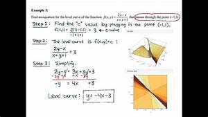 Math 2110 Section 13 1 Level Curves And Level Surfaces