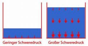 Druck Berechnen Formel : druckkr fte druck druckkraft fl che und schweredruck ~ Themetempest.com Abrechnung