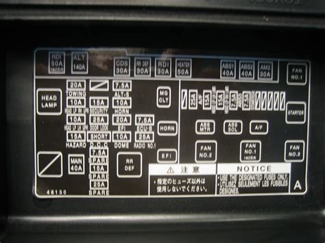 Fuse Box For Highlander There Missing