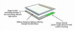 Pixi Led Flat Light Review
