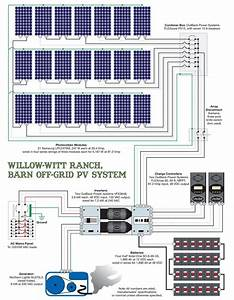 Off Grid Solar Wiring Diagram Merzie With The Most