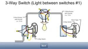 similiar basic electrical wiring keywords basic home electrical wiring diagrams further electrical outlet wiring