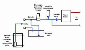 Swift Caravan Wiring Diagram