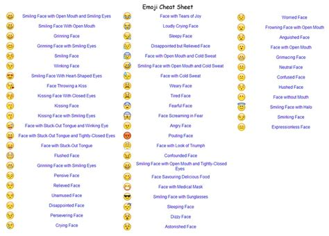 iphone emoji meanings of the symbols 15 iphone emoji emoticon meaning images emoji smiley