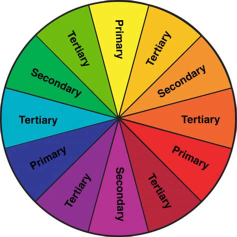 color wheel interior design figari design understanding color and using paint